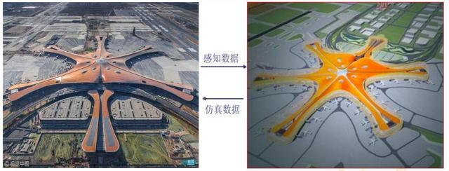 专访博能股份 揭开北京大兴机场数字孪生的神秘面纱