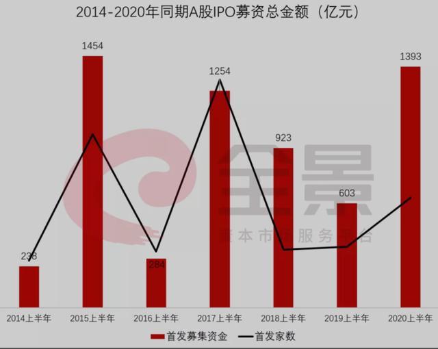 美国打压中国出手 科技战关键一步终于来了