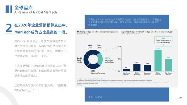 产品+技术+运营+数据,才是未来10年市场营销的新基建