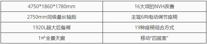 55+项专业焕新升级  SWM斯威G05pro起售价只要7.99万元