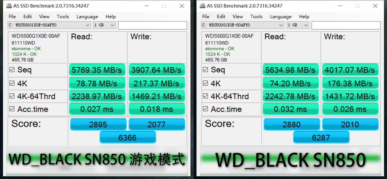 PCI-e 4.0时代的王者 装机必入的绝顶神器 WD_Black SN850评测
