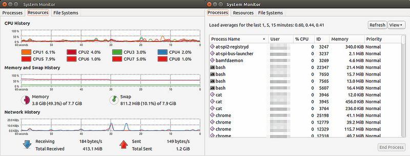 如何查看Linux的内存使用状况如何查看Linux的内存使用状况