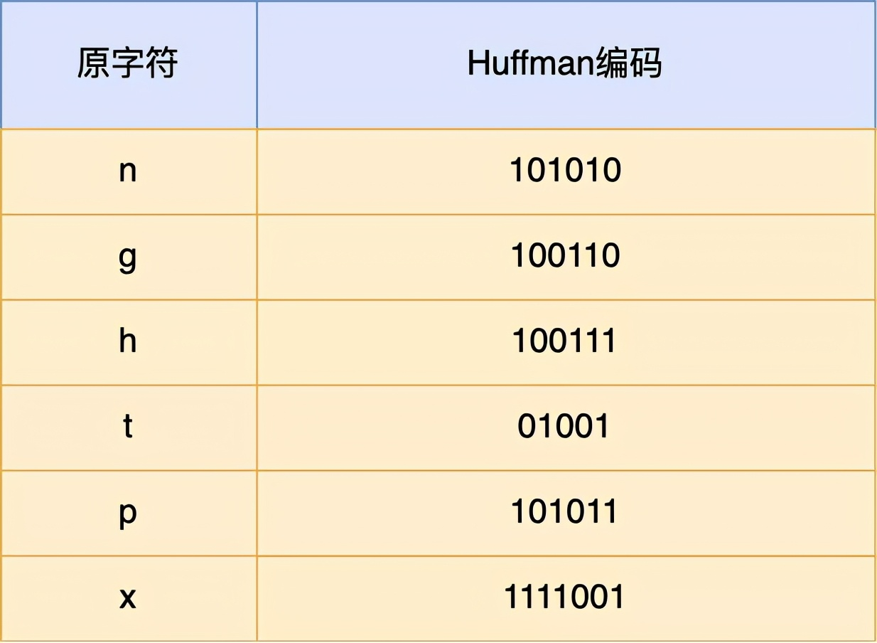 xxxxHub 都用上了 HTTP/2 ,它到底牛在哪? 实时资讯 第5张