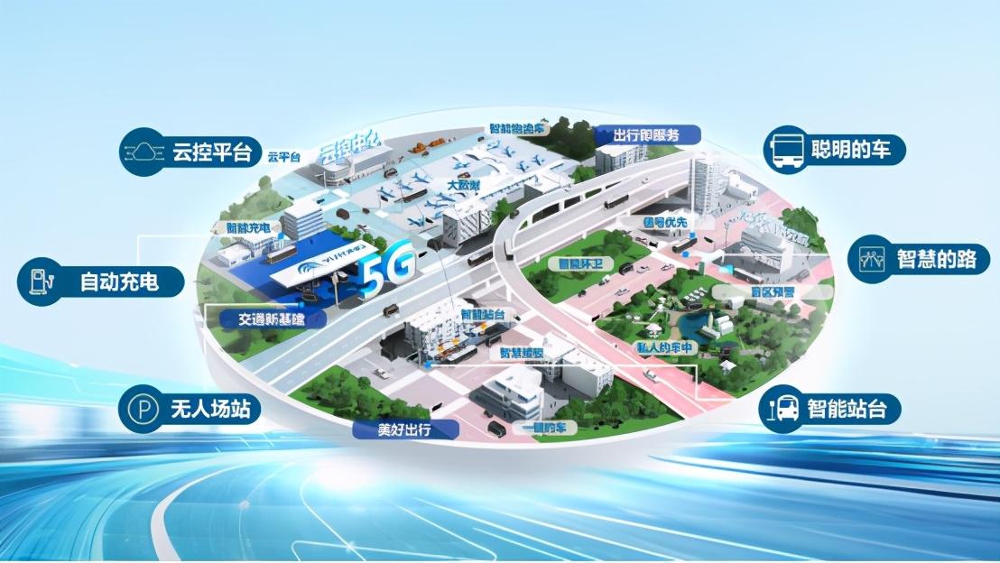 电银付(dianyinzhifu.com):加速结构智慧出行, 宇通团体2亿美元战略投资文远知行 第2张