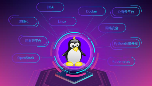 Linux系统目录和文件权限的区别