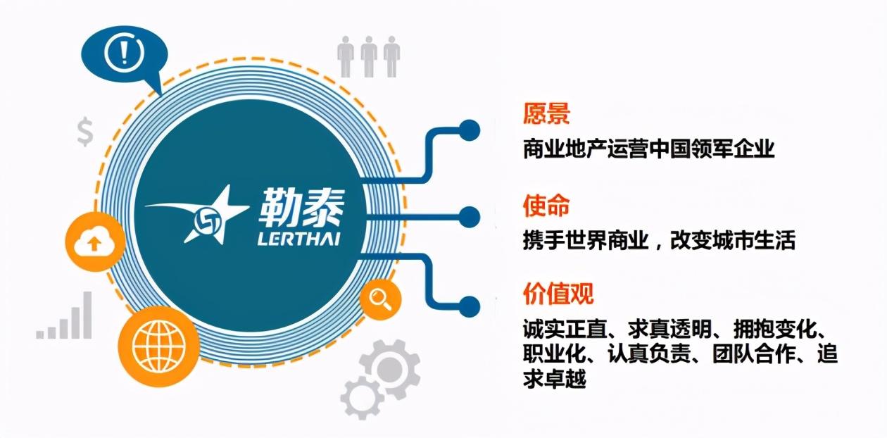 勒泰集团管理升级:以创新发展理念深入推进企业高质量发展